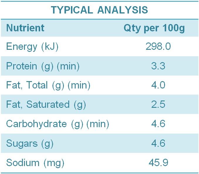 Typical Analysis Zeal Pet Milk